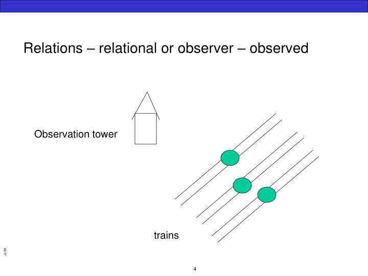 Relations – relational or observer – observed