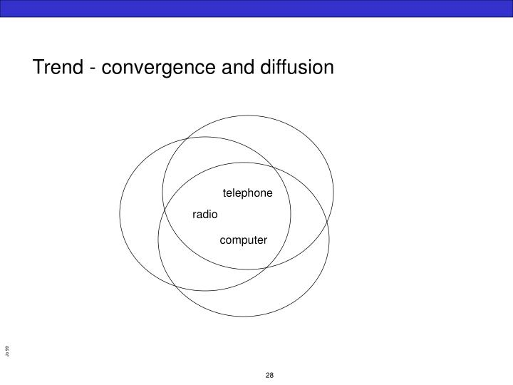 Trend - convergence and diffusion