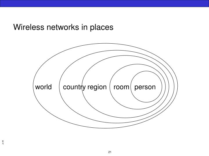 Wireless networks in places