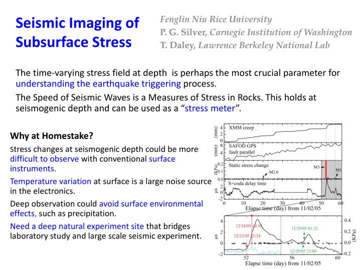 Seismic Imaging of Subsurface Stress