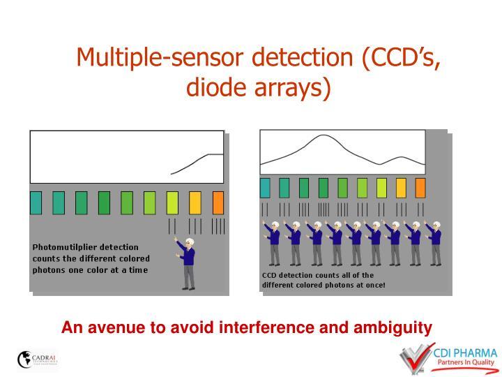 Multiple-sensor detection (CCD's, diode arrays)