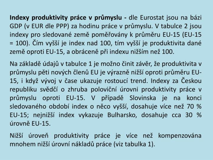 Indexy produktivity práce v průmyslu -