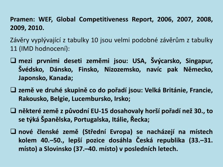 Pramen: WEF,