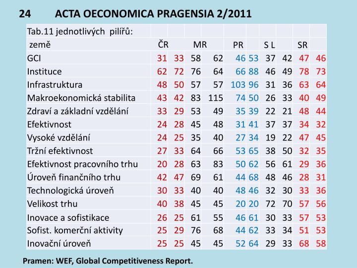 24         ACTA OECONOMICA PRAGENSIA 2/2011
