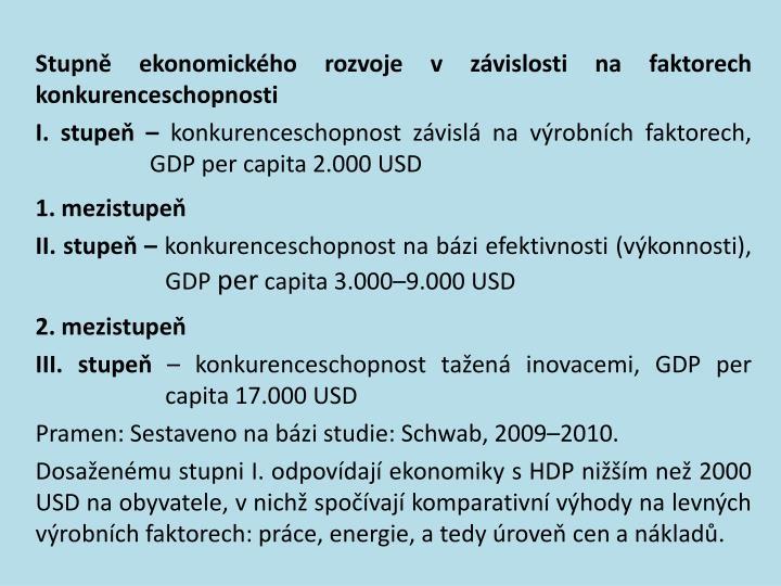 Stupně ekonomického rozvoje v závislosti na faktorech konkurenceschopnosti