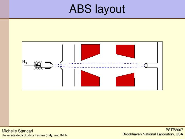 ABS layout