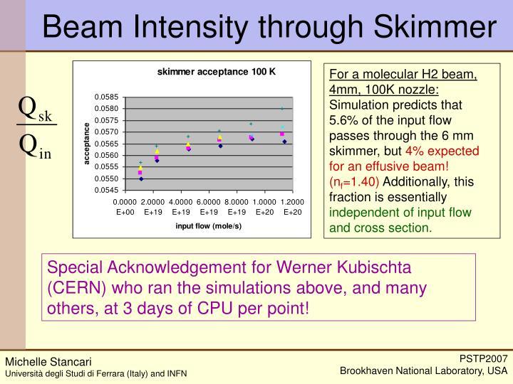 Beam Intensity through Skimmer