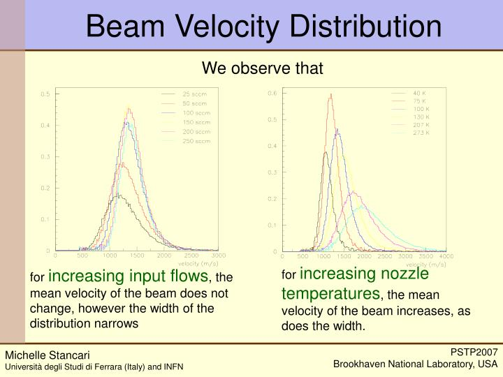 Beam Velocity Distribution