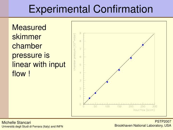 Experimental Confirmation