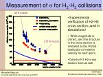 measurement of s for h 2 h 2 collisions