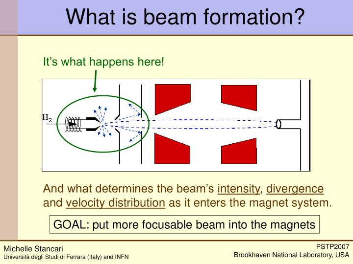 What is beam formation?