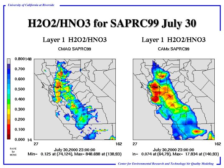 H2O2/HNO3 for SAPRC99 July 30