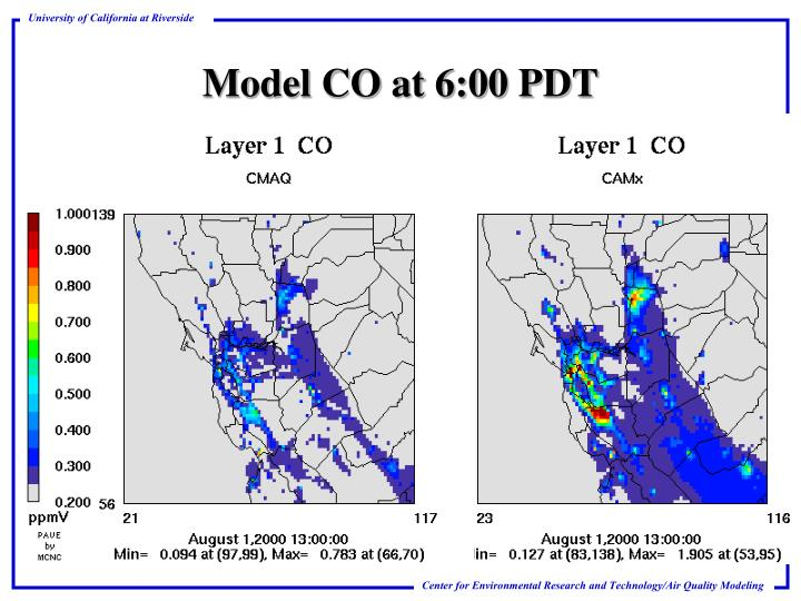 Model CO at 6:00 PDT
