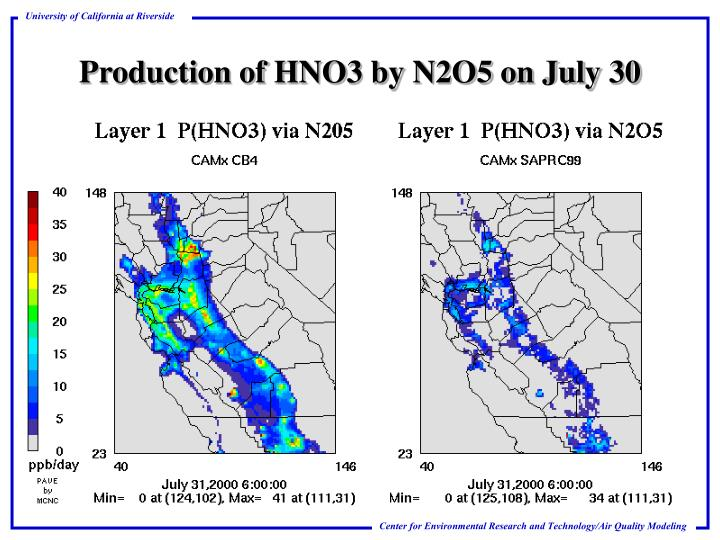 Production of HNO3 by N2O5 on July 30