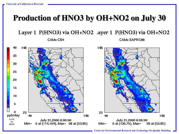 Production of HNO3 by OH+NO2 on July 30