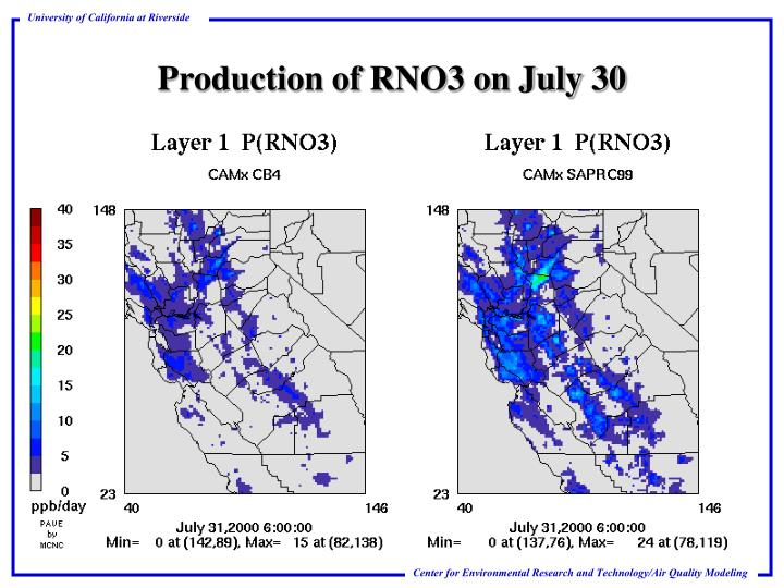 Production of RNO3 on July 30