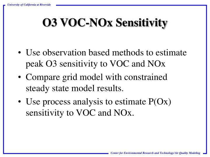 O3 VOC-NOx Sensitivity