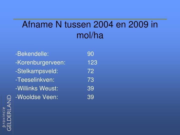 Afname N tussen 2004 en 2009 in mol/ha