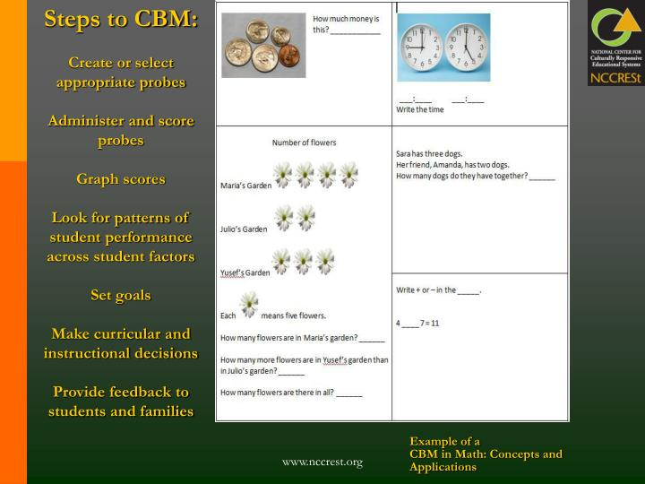 Steps to CBM: