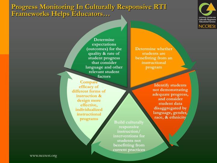 Progress Monitoring In Culturally Responsive RTI Frameworks Helps Educators…