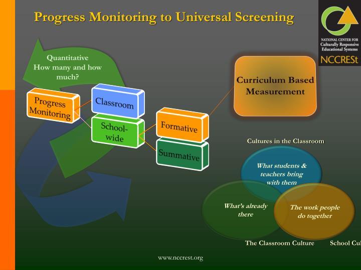 Progress Monitoring to Universal Screening