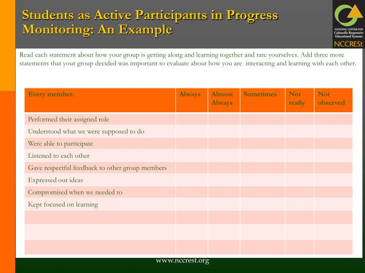 Students as Active Participants in Progress Monitoring: An Example