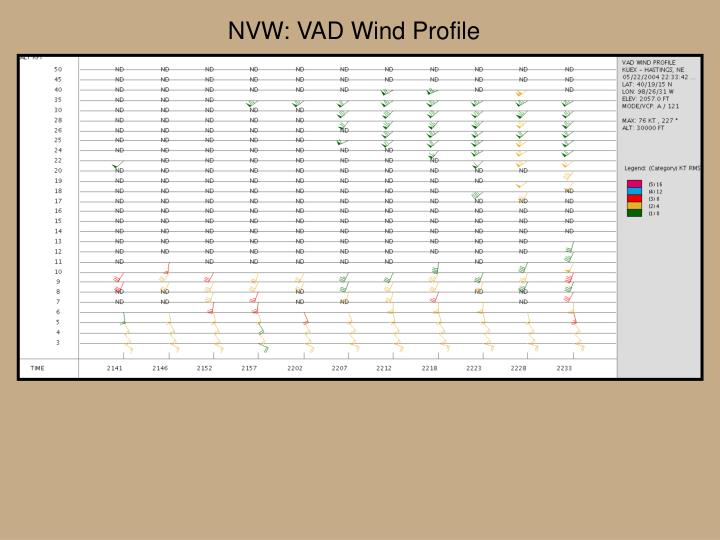NVW: VAD Wind Profile