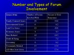 number and types of forum involvement