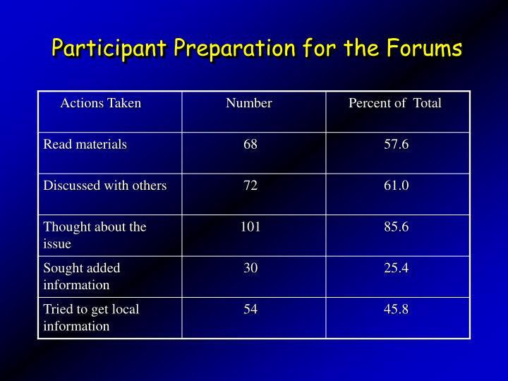 Participant Preparation for the Forums