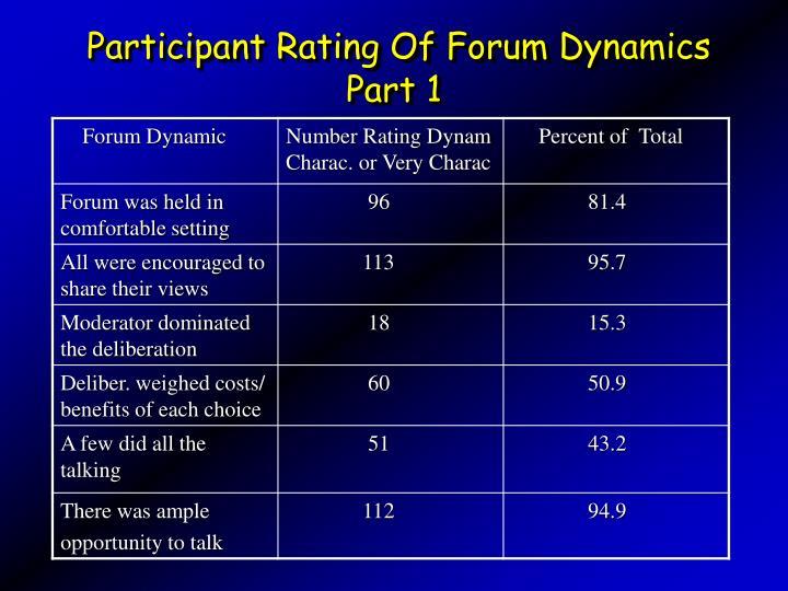 Participant Rating Of Forum Dynamics  Part 1