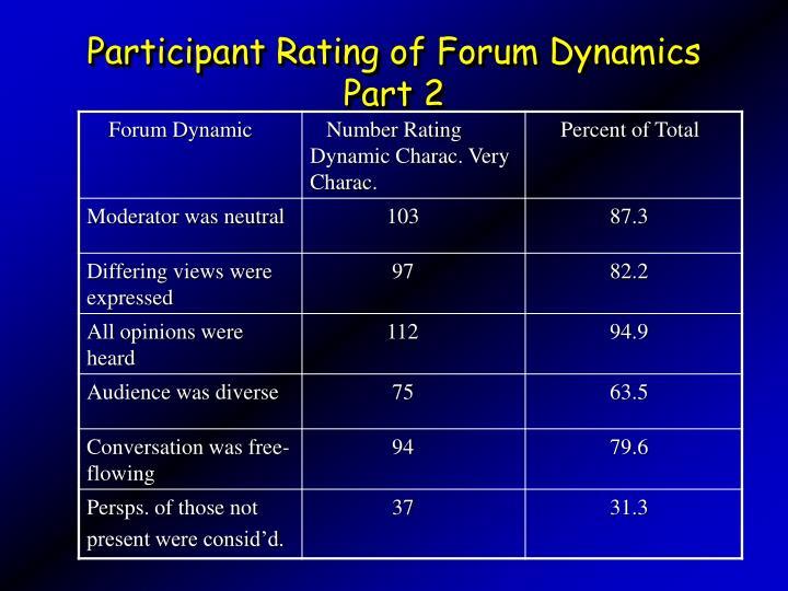 Participant Rating of Forum Dynamics     Part 2