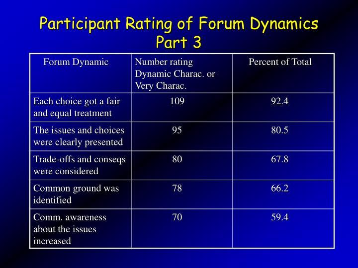 Participant Rating of Forum Dynamics   Part 3