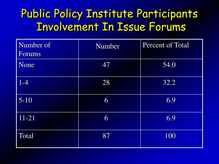 Public Policy Institute Participants