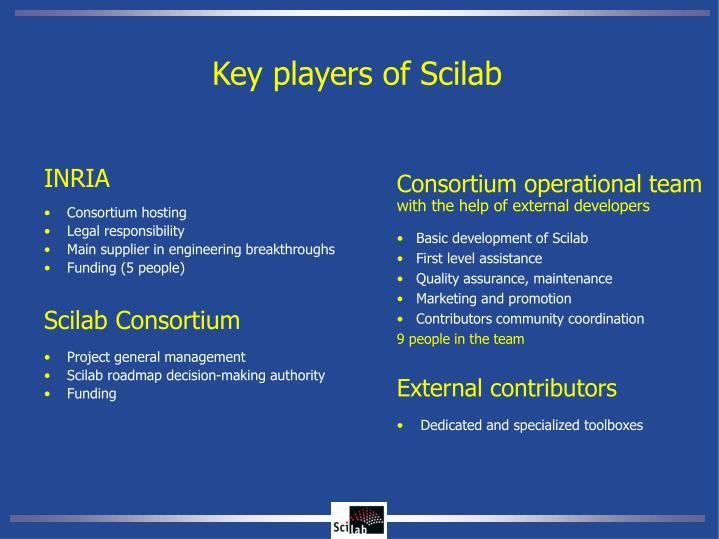 Key players of Scilab