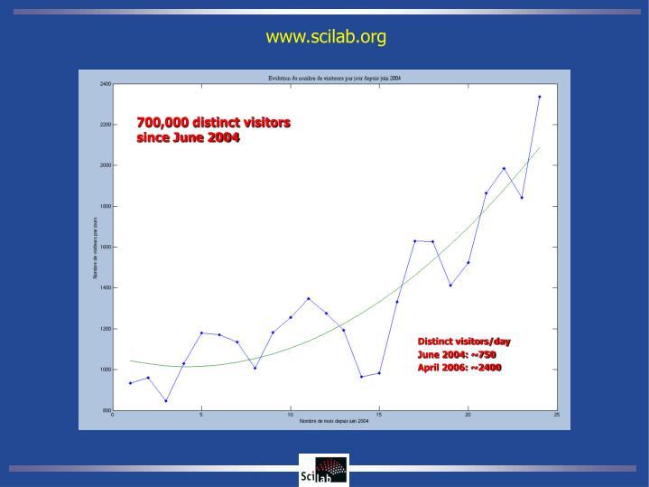 700,000 distinct visitors since June 2004