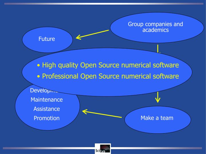 High quality Open Source numerical software