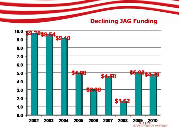 Declining JAG Funding