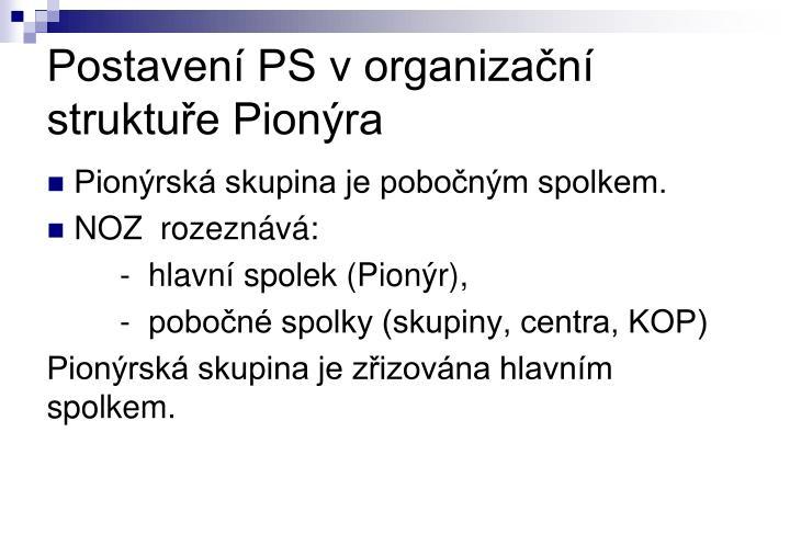 Postavení PS v organizační struktuře Pionýra