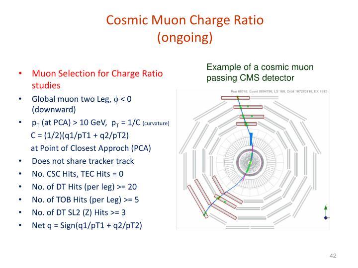 Cosmic Muon Charge Ratio