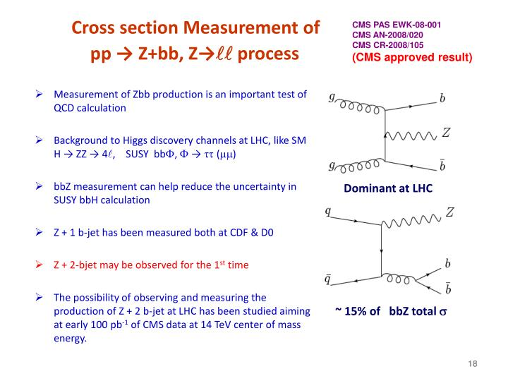 Cross section Measurement of
