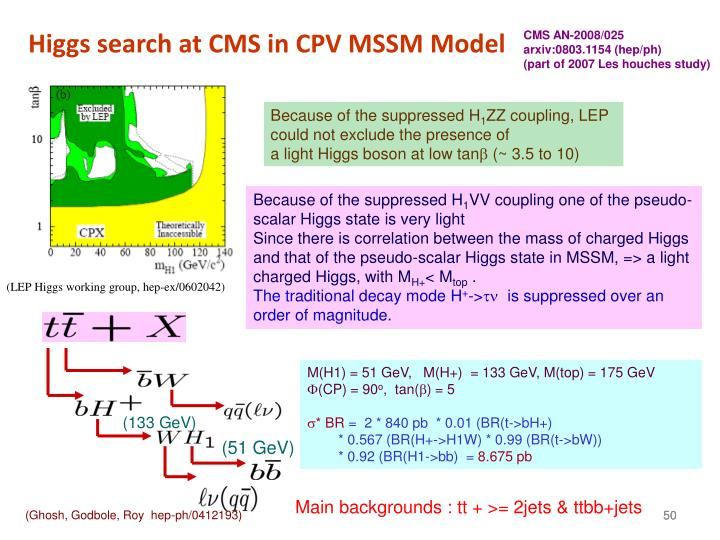 Higgs search at CMS in CPV MSSM Model