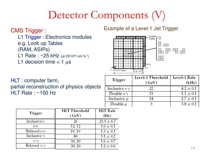 Detector Components (V)