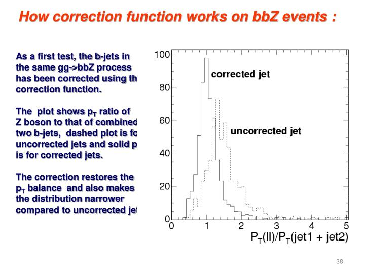 How correction function works on bbZ events :