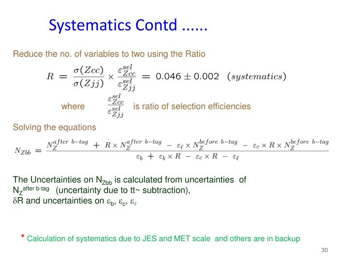 Systematics Contd ......