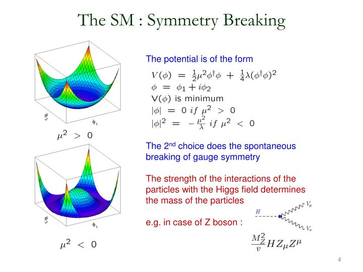 The SM : Symmetry Breaking