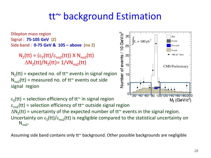 tt~ background Estimation