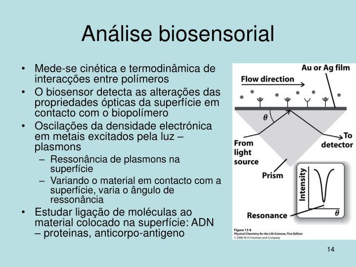 Análise biosensorial