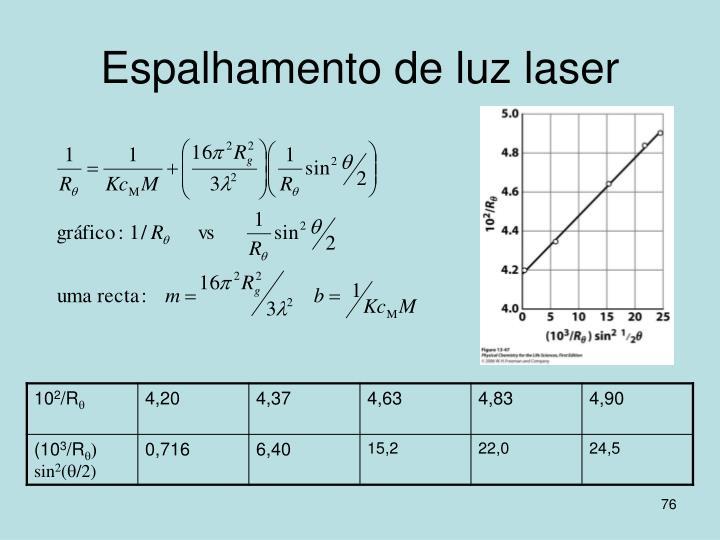 Espalhamento de luz laser