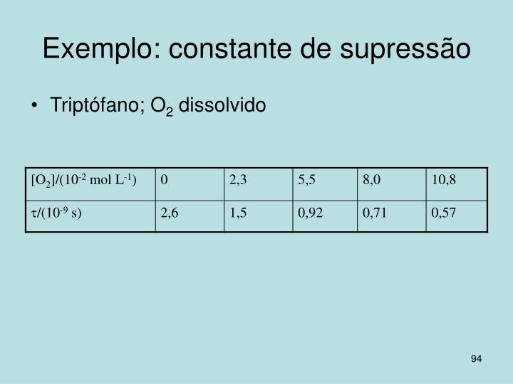 Exemplo: constante de supressão