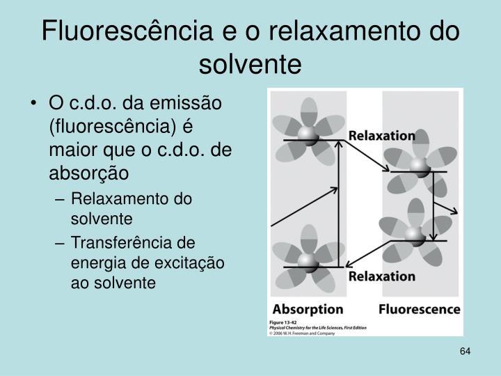 Fluorescência e o relaxamento do solvente